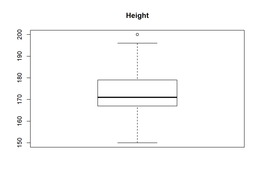 1_box_height