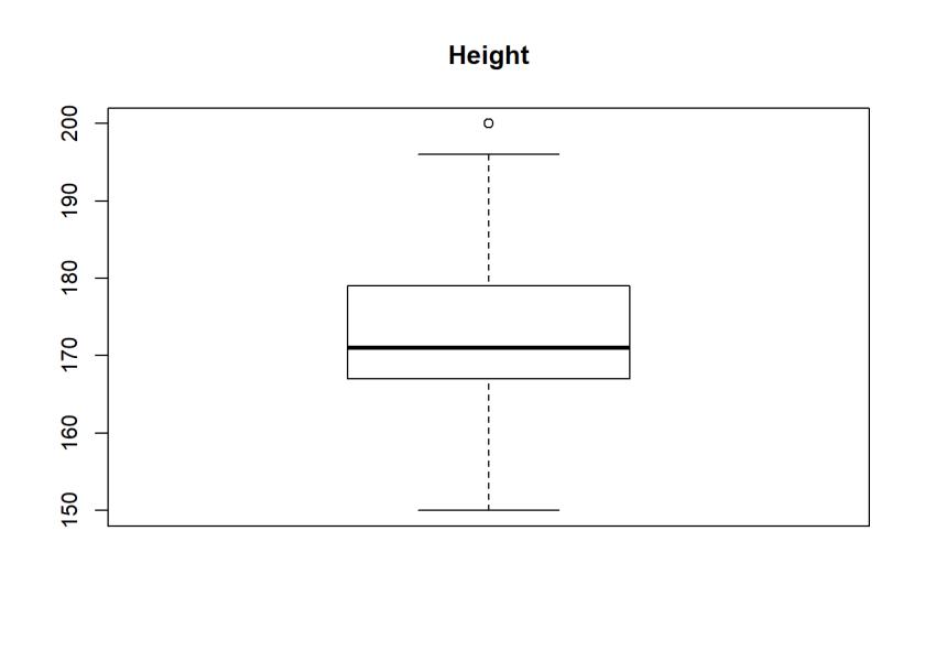 1_box_height