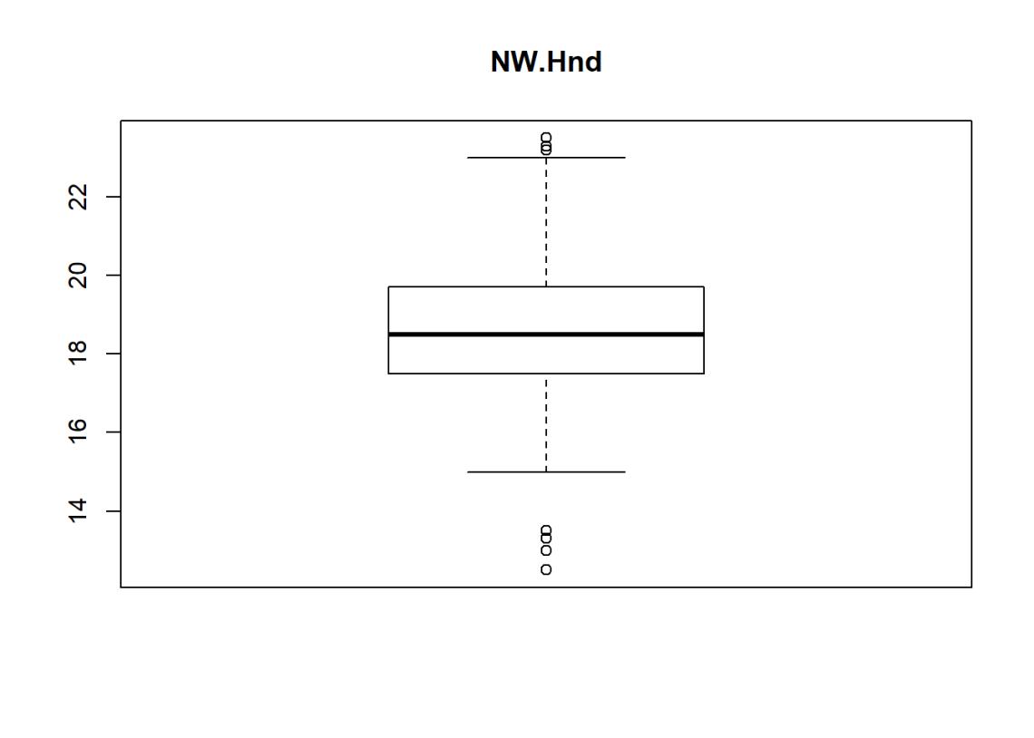 1_box_nw_hnd