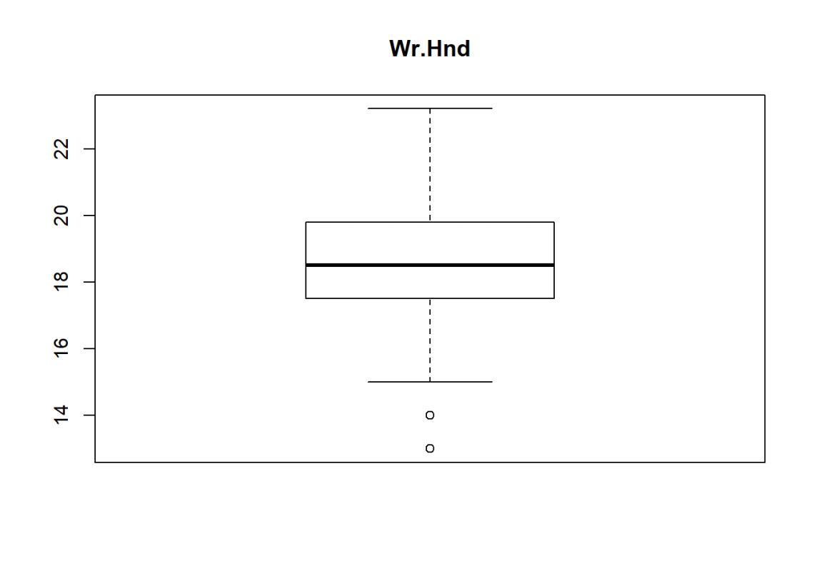 1_box_wr_hnd