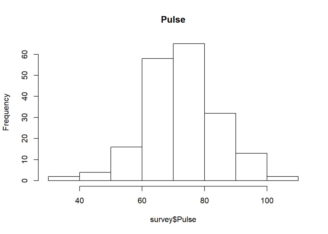 hist_pulse